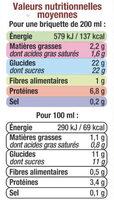 Lait UHT arôme chocolat - Informations nutritionnelles - fr
