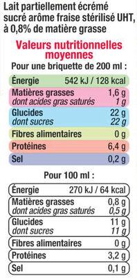 Lait UHT Arôme Fraise - Nutrition facts