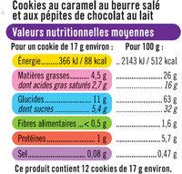 Cookies goût caramel pépites de chocolat au lait - Nutrition facts - fr