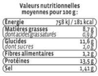 Filet de limande du Nord meunière, - Nutrition facts