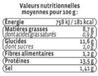 Filet de limande du Nord meunière - Nutrition facts - fr