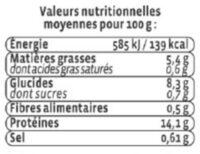 Filet de merlu blanc meunière - Informations nutritionnelles - fr