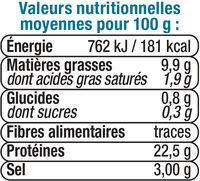 Lardons de saumon fumé d'Atlantique - Nutrition facts