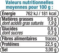 Lardons de saumon fumé d'Atlantique - Voedingswaarden