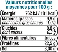 Lardons de saumon fumé d'Atlantique - Voedingswaarden - fr