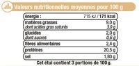 Foies de volaille confits cuits dans la graisse de canard - Informations nutritionnelles - fr