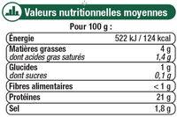 Jambon supérieur découenné-dégraissé - Nutrition facts
