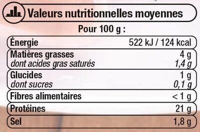 Jambon supérieur découenné et dégraissé - Voedingswaarden - fr