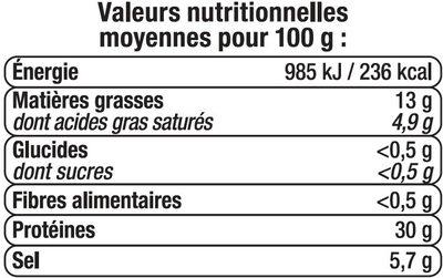 Jambon sec supérieur, - Nutrition facts