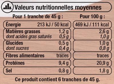 Jambon de Paris découenné et dégraissé - Nutrition facts