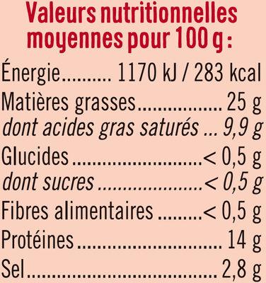 Poitrine fumée - Informations nutritionnelles - fr