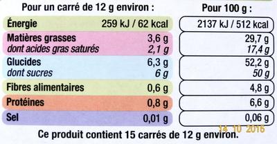 Chocolat noir, Pâte d'Amande - Informations nutritionnelles