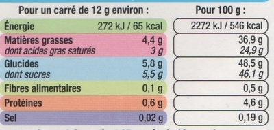 Chocolat Noir Noix de Coco - Informations nutritionnelles