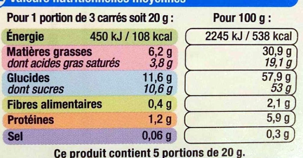 Lait cookies - Nutrition facts