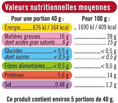 Rillettes du Mans pur porc - Informations nutritionnelles