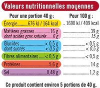 Rillettes du Mans pur porc - Nutrition facts - fr