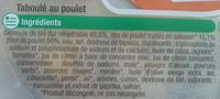 Taboulé au poulet - Ingredients