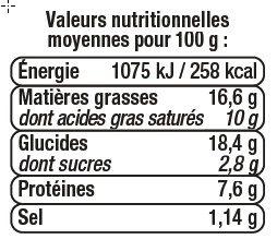 Roulés au fromage d'emmental - Informations nutritionnelles - fr