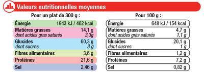 Paëlla au poulet et son riz cuisiné - Informations nutritionnelles