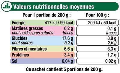 Printanière de légumes - Nutrition facts