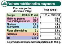 Brocolis en fleurettes - Nutrition facts