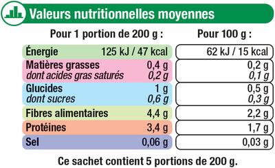 Champignons de Paris émincés - Nutrition facts