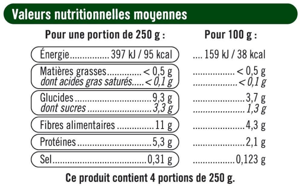 Haricots verts extra fins - Informations nutritionnelles