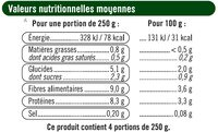 Epinards hâchés - Nutrition facts
