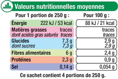 Carottes en Rondelles - Nutrition facts