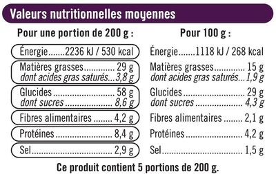 Pommes dauphines - Nutrition facts - fr