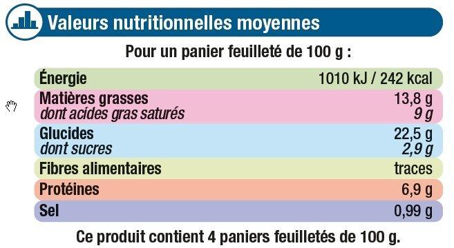 Paniers feuilletés aux noix de St Jacques - Informations nutritionnelles - fr