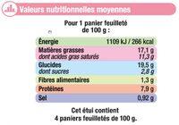 Paniers feuilletés jambon fromage - Informations nutritionnelles - fr