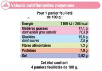 Paniers feuilletés jambon fromage - Nutrition facts - fr