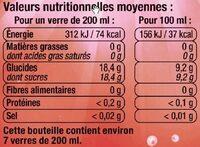 Diabolo Grenadine - Nutrition facts