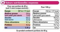 Mini Croques Monsieur pain de mie moëlleux jambon-emmental surgelés - Voedigswaarden