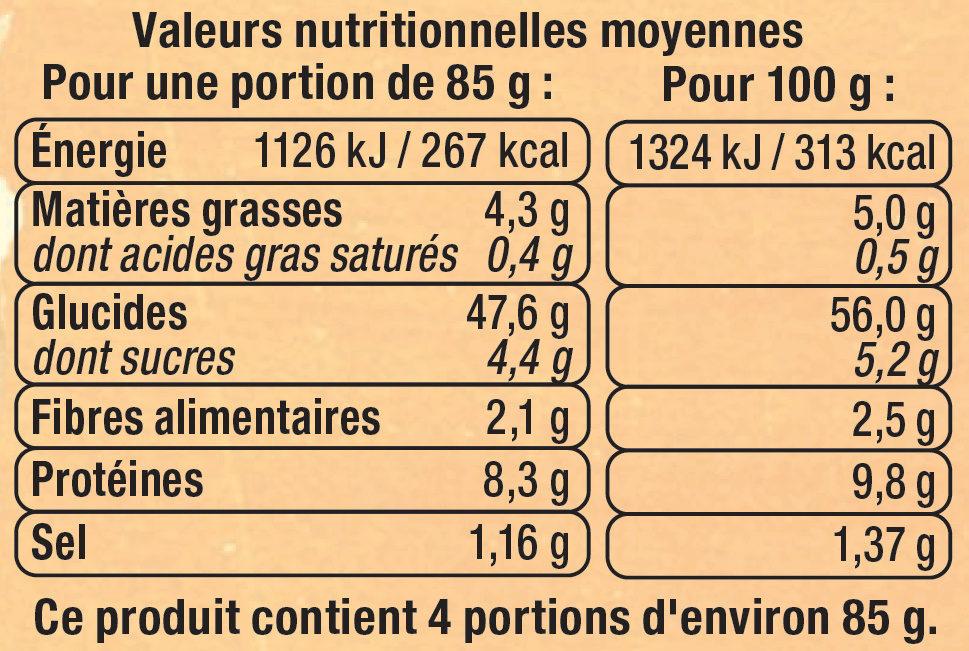 Bagels Sésame - Informations nutritionnelles