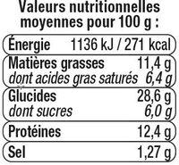 Sandwich au pain spécial garni de jambon cuit choix, d'emmental et desalade - Nutrition facts