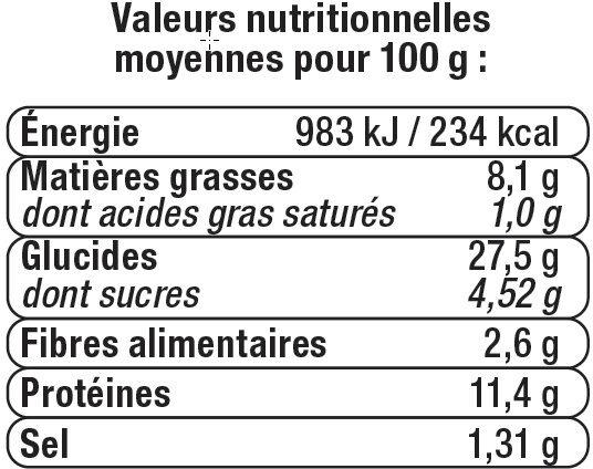 Sandwich baguette viennoise filet de poulet et crudités - Nutrition facts