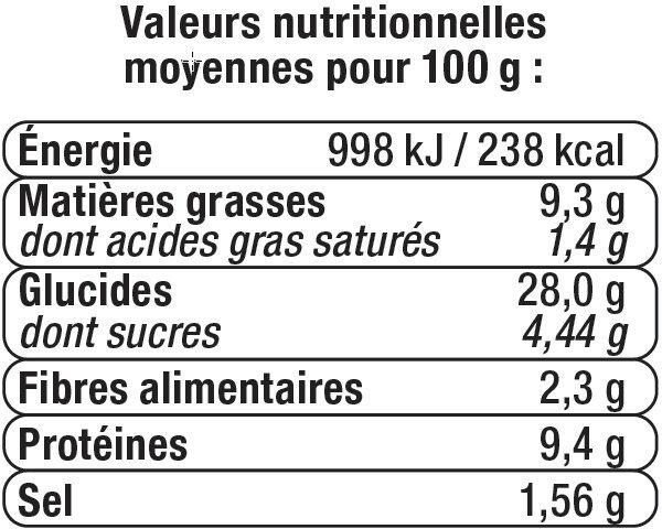 Sandwich baguette viennoise jambon cuit crudités oeuf - Voedingswaarden