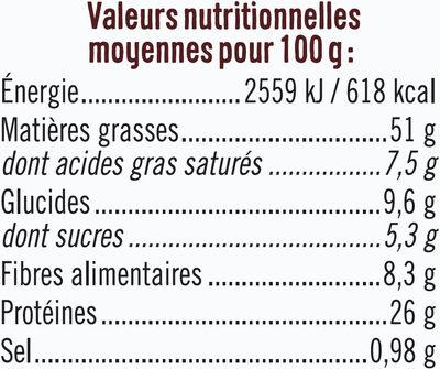 Cacahuètes Grillées et Salées - Voedingswaarden - fr