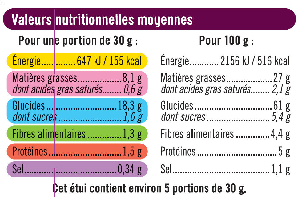 Tuiles goût kebab - Informations nutritionnelles - fr