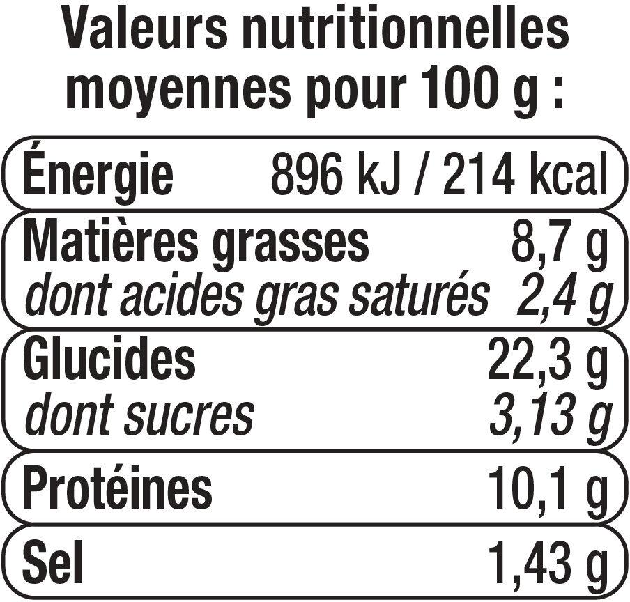Sandwich maxi jambon emmental et crudités - Nutrition facts