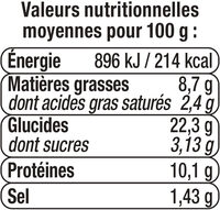 Sandwich maxi jambon emmental et crudités - Voedingswaarden