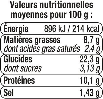 Sandwich maxi jambon emmental et crudités - Informations nutritionnelles - fr