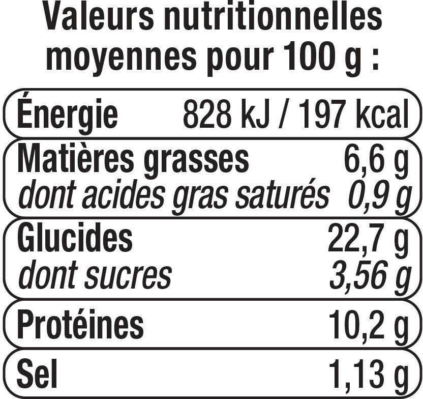 Sandwich maxi poulet rôti et crudités - Informations nutritionnelles - fr