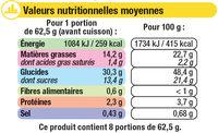 Préparation pour moelleux citron - Nutrition facts