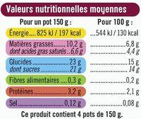 Yaourt à la grecque sur lit de fruits rouges - Nutrition facts