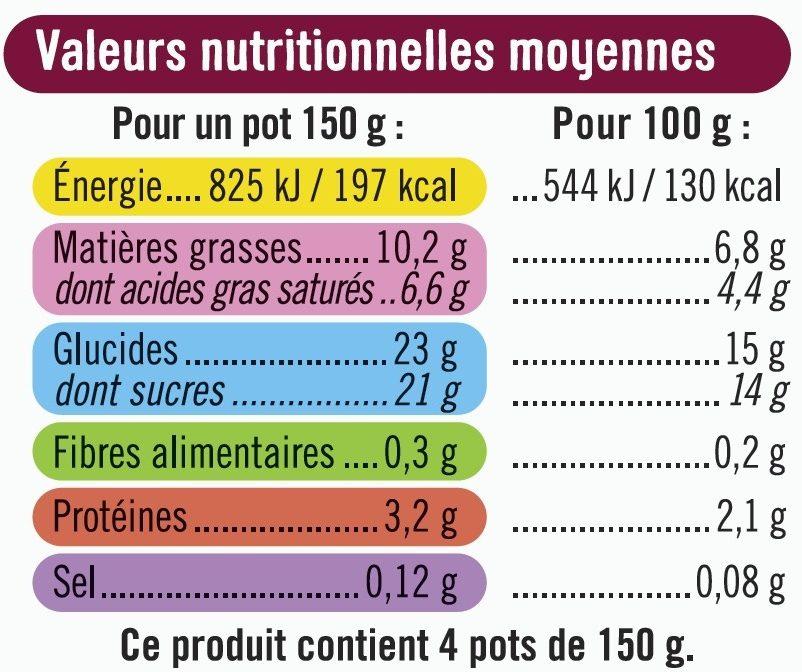 Yaourt à la grecque sur lit de fruits rouges - Informations nutritionnelles