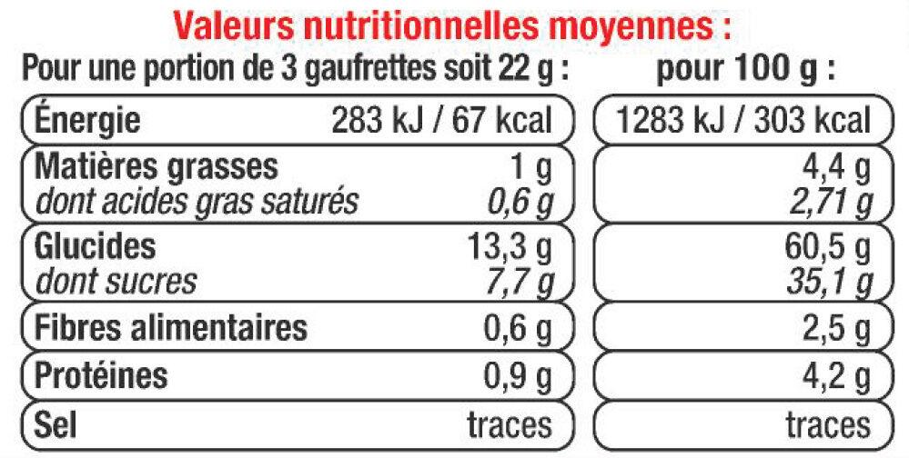 Gaufrettes fourrées saveur fraise - Informations nutritionnelles