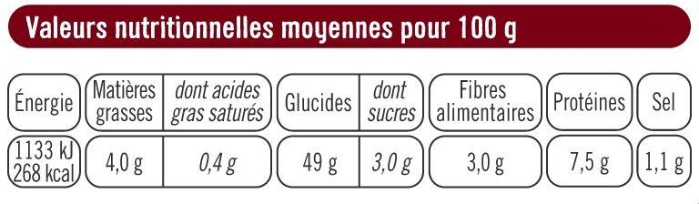Pains pour hamburger façon bistrot - Valori nutrizionali - fr
